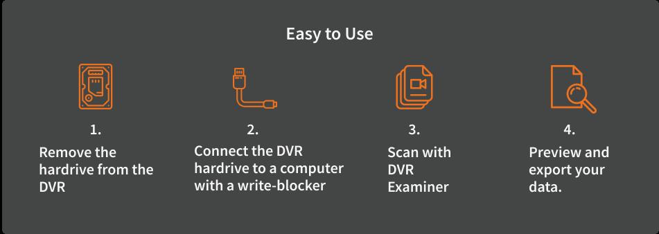 DVR Examiner 1 - demux